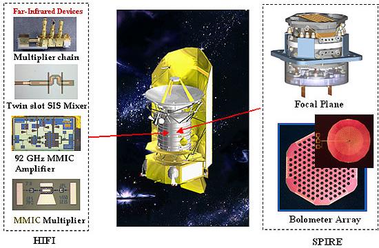 NASA Hardware Contribution