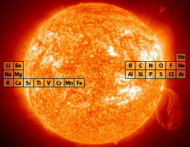Sun with chemical elements