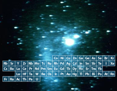 what is supernova nucleosynthesis